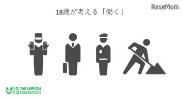 日本財団「18歳意識調査」第4回テーマ :働く