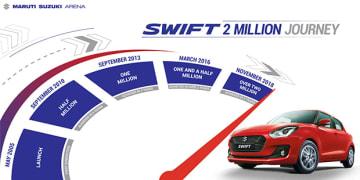 スイフトのインド販売台数が、2005年5月の市場投入から13年半で200万台に到達した(マルチ・スズキ提供)