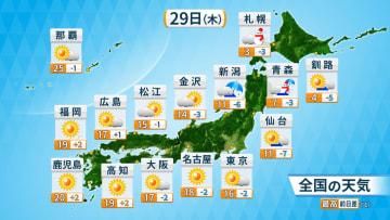 29日の各地の天気予報と予想最高気温(前日差)。