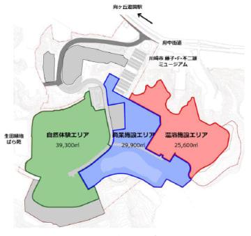 エリアゾーニング図。(画像:小田急電鉄発表資料より)