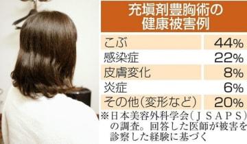 充塡剤「アクアリフト」による豊胸術後、合併症に苦しんだ経験を語る30代女性=11月中旬、東京都内 右は充塡剤豊胸術の健康被害例