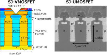 2タイプのSiCトレンチゲート型SJ-MOSFET(写真:産業技術総合研究所の発表資料より)