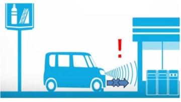 車につけたセンサーが障害物を感知し、急発進するとエンジンの出力を抑えるイメージ図(画像:ダイハツ工業の発表資料より)