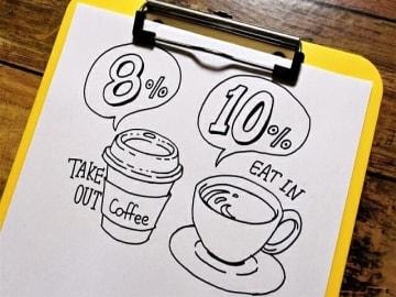リクルートライフスタイルが来年の消費税増税に関連し、飲食料品の軽減税率と食生活変化の消費者意識調査実施。軽減税率の認知度は69%。税率差を考慮は67%で、自炊、持ち帰りを増加させる傾向。