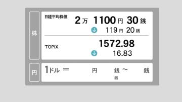 11日東京株式市場前場 日経平均続落 2万1,100円30銭