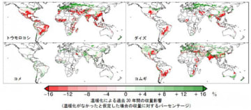 温暖化による収量影響の推定値。(画像:農研機構発表資料より)