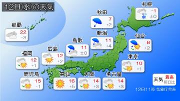 北日本はこのあとも雪や暴風に警戒を