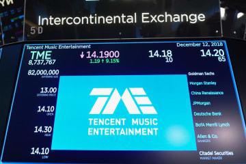 12日、ニューヨーク証券取引所の画面に表示される中国IT大手、騰訊控股(テンセント)傘下の音楽配信会社の株価(ロイター=共同)