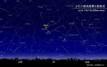 「ふたご座流星群」は13〜14日夜が見頃!1時間に40個程度見られるかも?