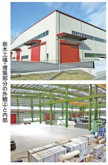 明治鋼業、栃木工場の建屋拡張完成