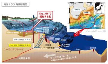 「南海トラフ地震発生帯掘削計画」で掘削した地点。今回はExp.358部分の採掘を行う。(画像: 海洋研究開発機構の発表資料より)