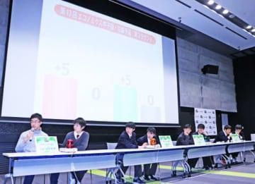 早押しクイズに挑む高校生たち(京都市南区・京都銀行金融大学校)