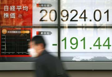 一時2万1000円を割り込んだ日経平均株価を示すボード=19日午前、東京都中央区