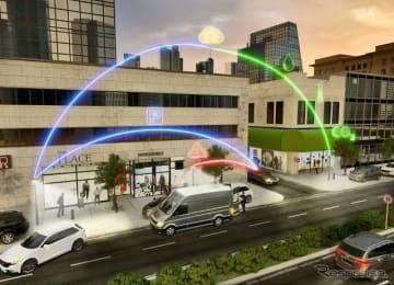 コンチネンタルのインテリジェント街路灯のイメージ