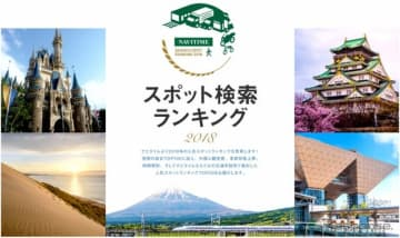 2018ナビタイム 地域別・都道府県別スポット検索ランキング