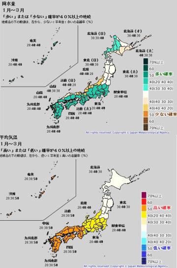 25日(火)気象庁発表3か月予報(1~3月までの期間の予想降水量と平均気温)