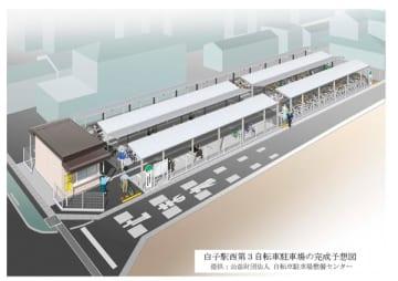 【白子駅西第3自転車駐車場の完成予想図】
