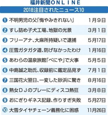 福井新聞社のホームページで2018年に注目を集めた福井県内のニュース