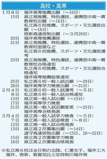 福井県内の高校・高専入試の主な日程