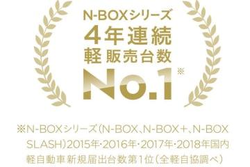「N-BOX」シリーズが2018年暦年 新車販売台数 第1位を獲得