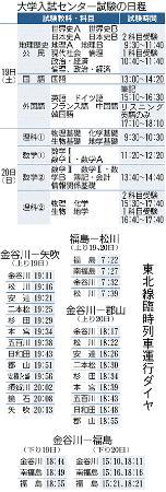 19、20日に「大学入試センター試験」 東北線で臨時列車運行