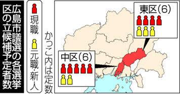 【2019統一選 始動・広島市議選】<1>中区・東区