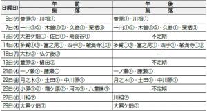 平成31年2月 多賀町し尿収集カレンダー