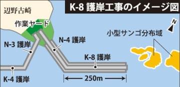 K8護岸工事のイメージ図