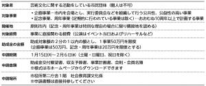 お知らせ(2)