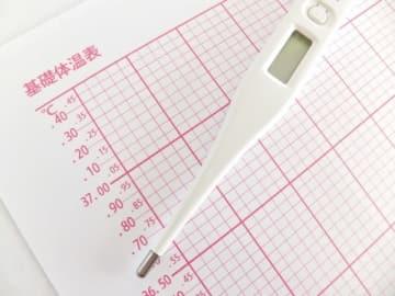 F Treatmentが「妊活・不妊治療に関する意識調査」を実施。「不妊治療は家族から支援されない」と思う者の割合は経験者で25%程度、未経験者では48%で昨年より14%も急増。テレビの影響か。