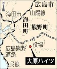 【検証 西日本豪雨】「早めの避難」教訓に 防災の勉強会、2月スタート