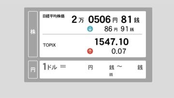 24日東京株前場 米中摩擦などで続落