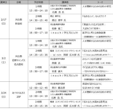 """河合塾、""""表現力""""をテーマにした特別講演「学びみらいプログラム 2019」を開催"""