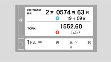 24日東京株式市場終値 薄商いで高安まちまちの展開