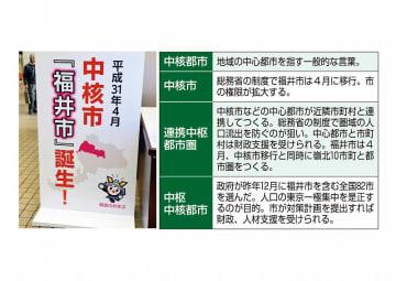 福井市役所本館1階に設置された中核市移行を発信する看板(左写真)=1月23日、福井県福井市