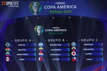 コパ・アメリカのグループ組み合わせが決定した