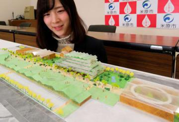 米原市が発表した「米原駅東口まちづくりプロジェクト」の500分の1スケール模型(滋賀県米原市役所)