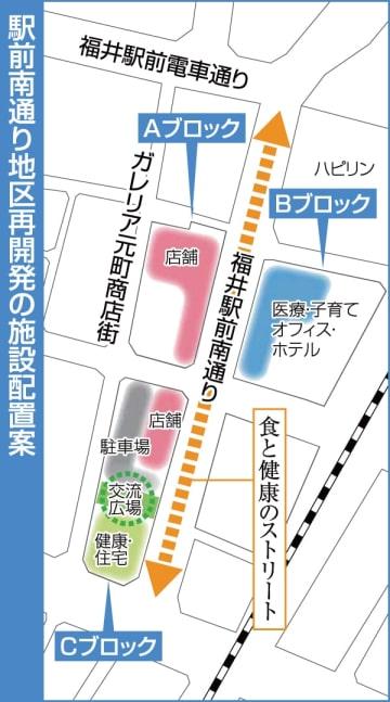 駅前南通り地区再開発の施設配置案