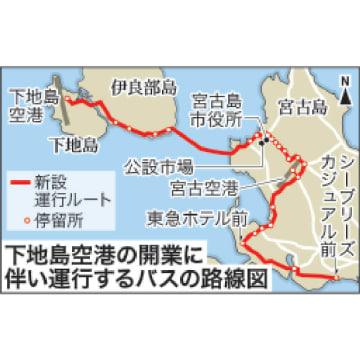 下地島空港のバス路線図