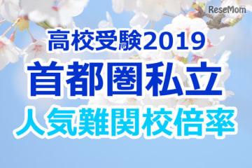 高校受験2019 首都圏私立