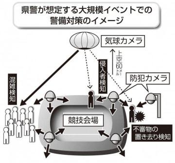 警備対策のイメージ