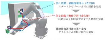 産業用ロボットへの適用例(写真:三菱電機の発表資料より)