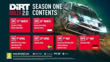 オフロードレーシング『ダートラリー2.0』隔週で新要素を追加するDLC「シーズン1」の詳細を発表