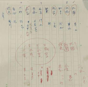 故目加田誠・九州大名誉教授が新元号案を記した肉筆のメモ=16日、福岡県大野城市