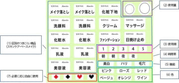 点字シールの種類と使い方