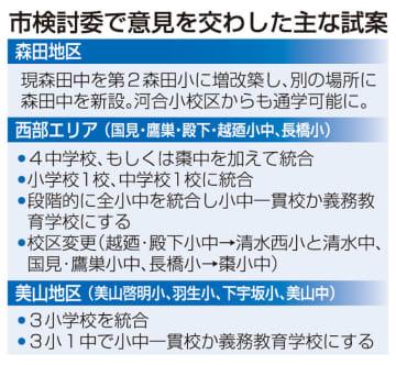 福井市検討委で意見を交わした主な試案