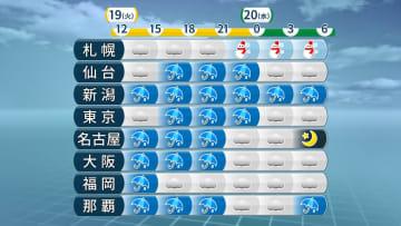 雨でも気温高め 多雪地はなだれ注意 天気は今後も周期変化