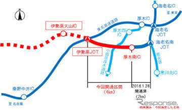 新東名 位置図