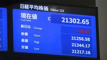 19日東京株式市場終値 小幅な値動きに終始