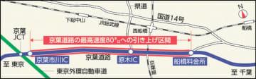 京葉道路の最高速度80キロへの引き上げ区間